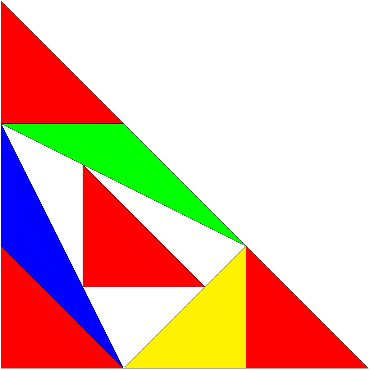 Logo SFB